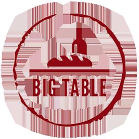 Big Table Wanderlust Delicato Community Partners